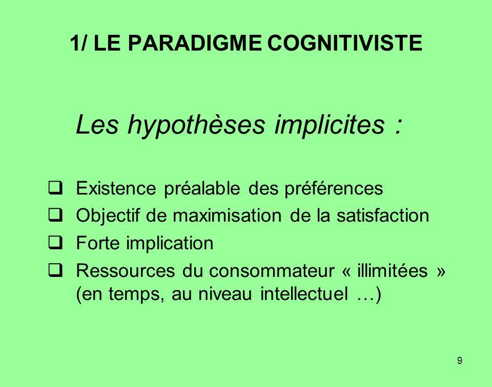 1/ LE PARADIGME COGNITIVISTE