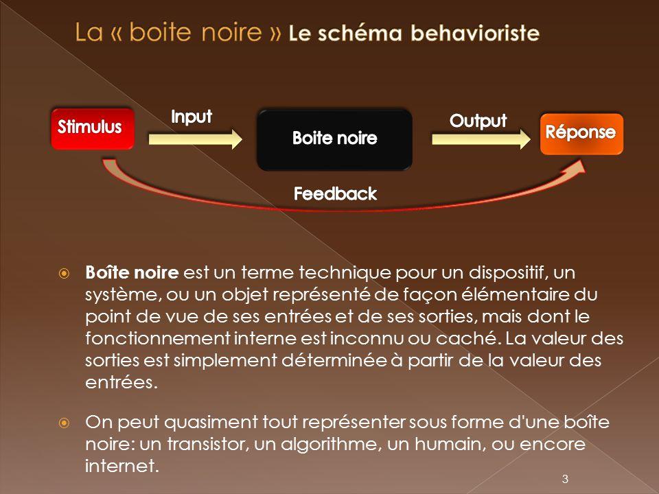 La « boite noire » Le schéma behavioriste