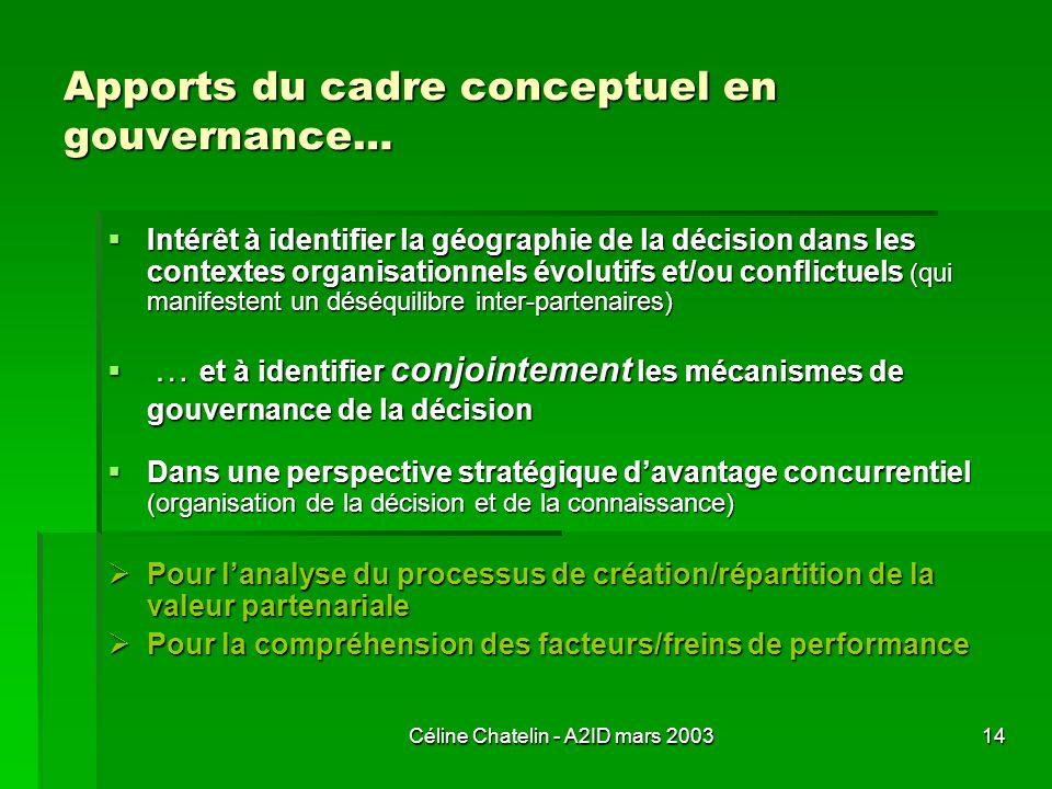Apports du cadre conceptuel en gouvernance…