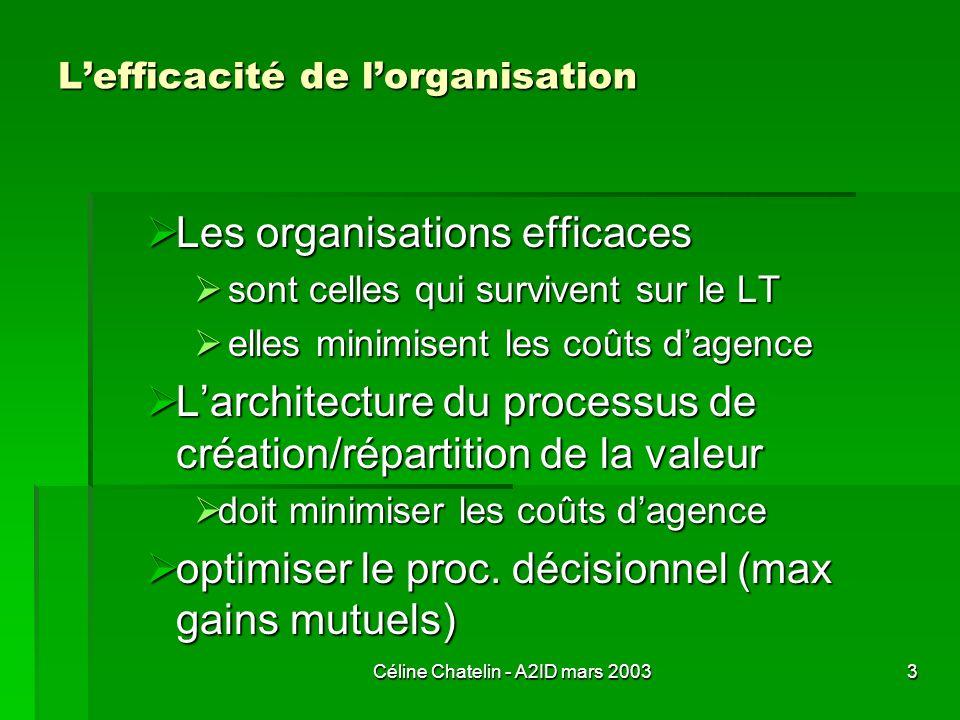 L'efficacité de l'organisation