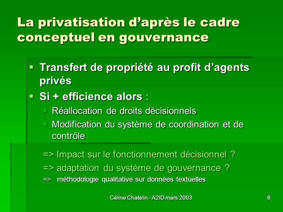 La privatisation d'après le cadre conceptuel en gouvernance