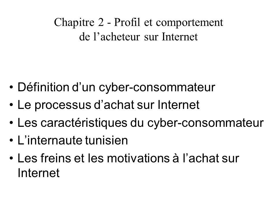 Chapitre 2 - Profil et comportement de l'acheteur sur Internet