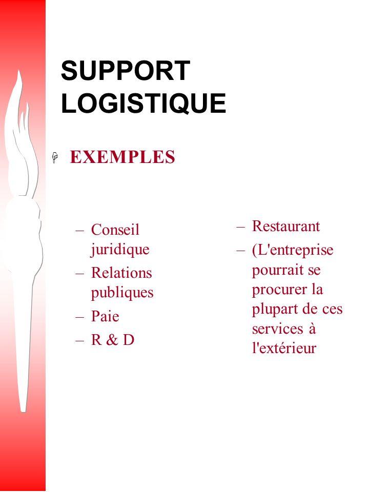 SUPPORT LOGISTIQUE EXEMPLES Restaurant Conseil juridique