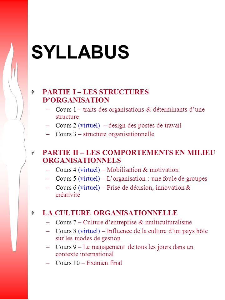 SYLLABUS PARTIE I – LES STRUCTURES D'ORGANISATION