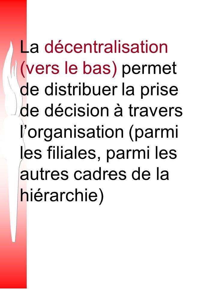 La décentralisation (vers le bas) permet de distribuer la prise de décision à travers l'organisation (parmi les filiales, parmi les autres cadres de la hiérarchie)