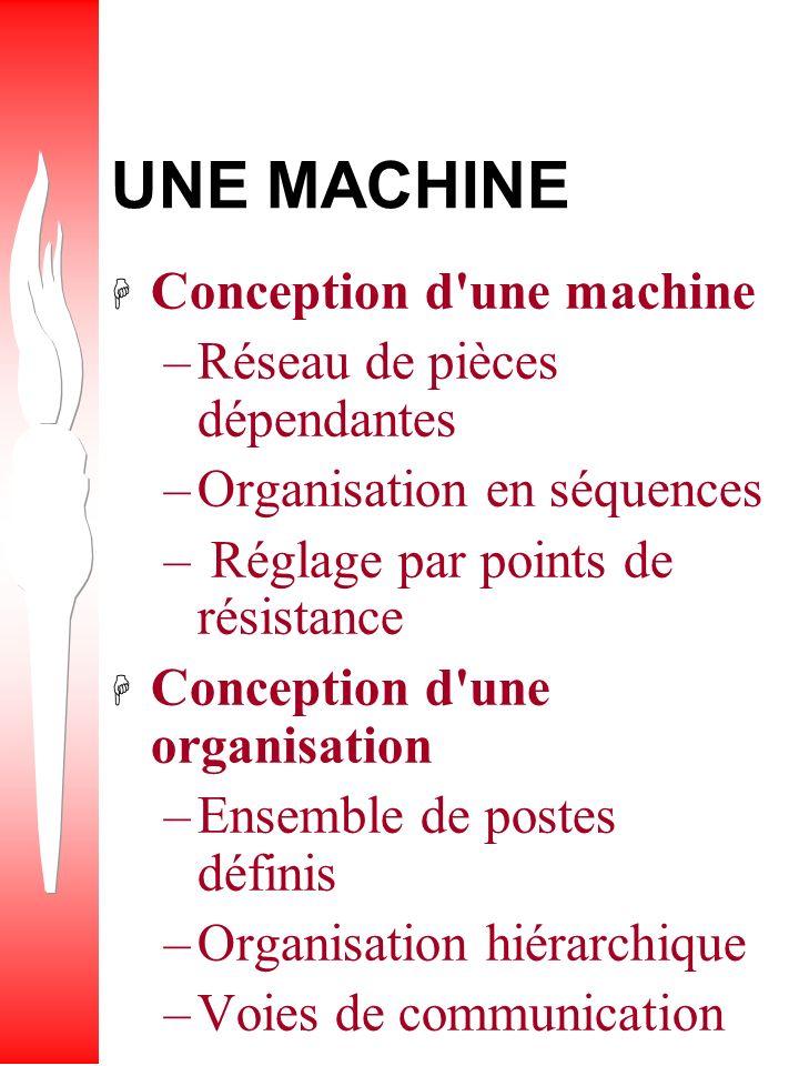 UNE MACHINE Conception d une machine Réseau de pièces dépendantes