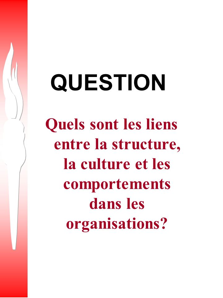 QUESTION Quels sont les liens entre la structure, la culture et les comportements dans les organisations