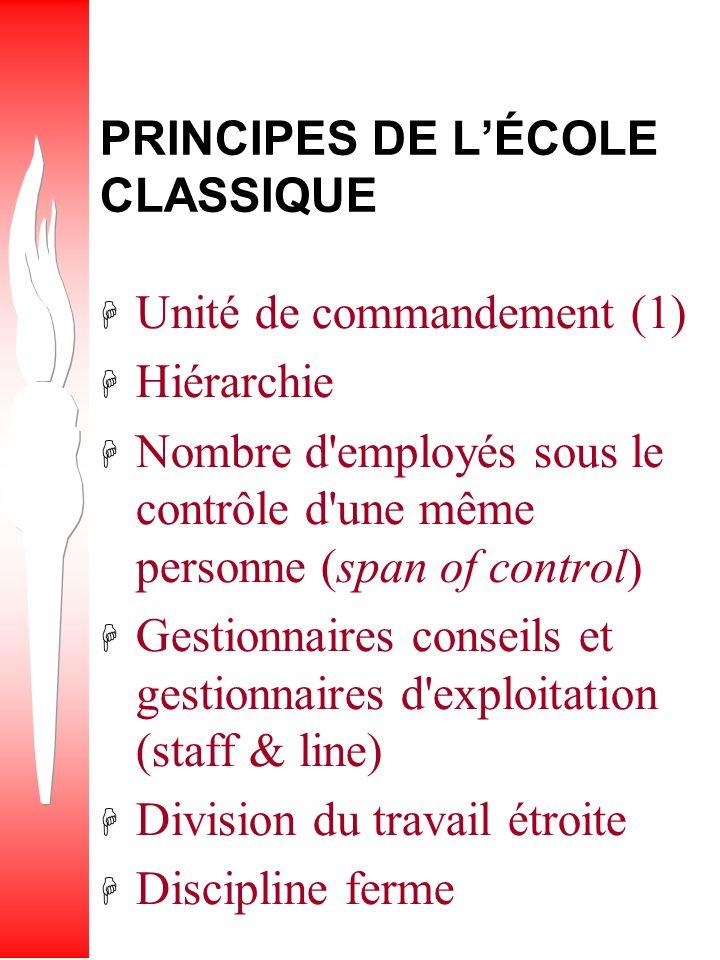 PRINCIPES DE L'ÉCOLE CLASSIQUE