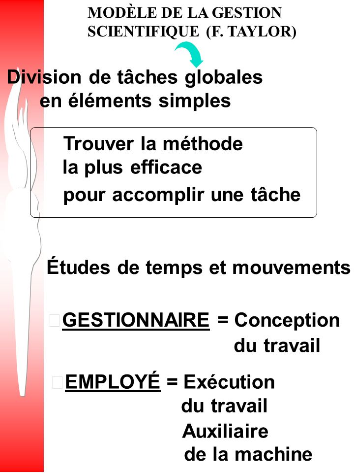 Division de tâches globales en éléments simples