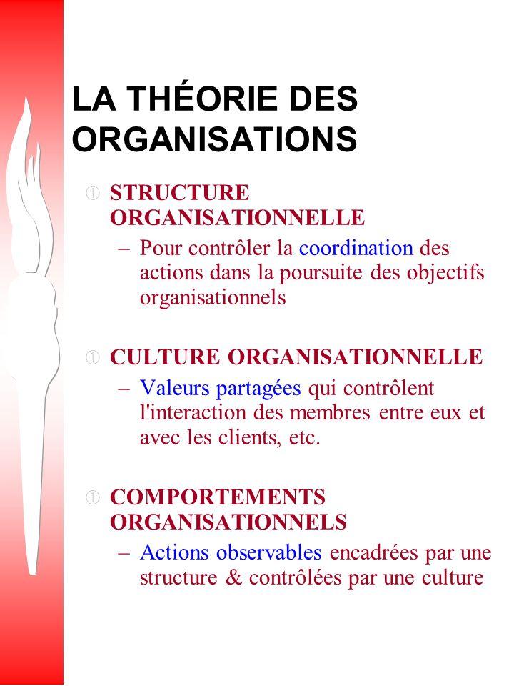 LA THÉORIE DES ORGANISATIONS