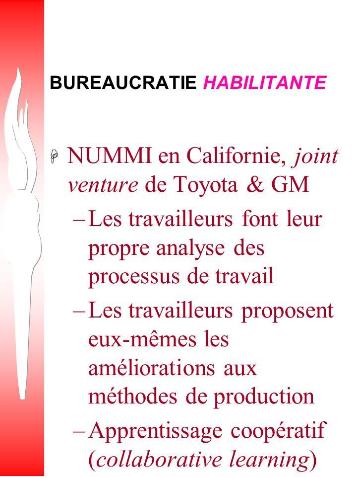 BUREAUCRATIE HABILITANTE
