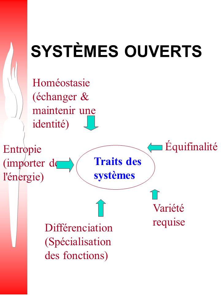 SYSTÈMES OUVERTS Homéostasie (échanger & maintenir une identité)