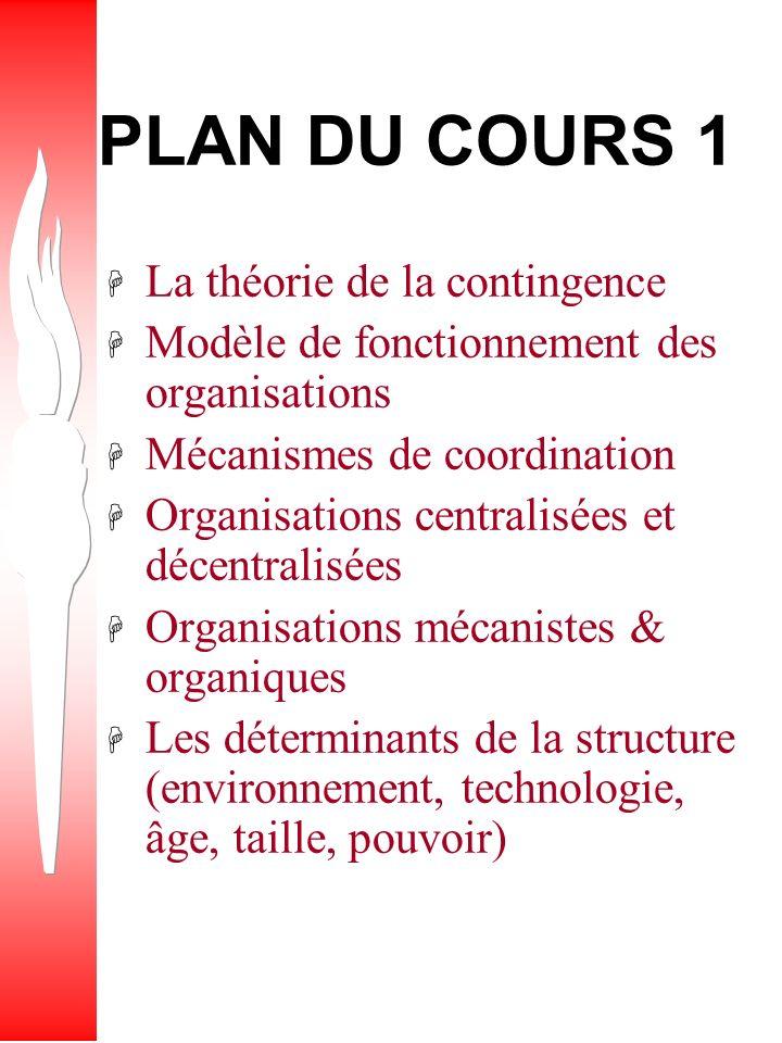 PLAN DU COURS 1 La théorie de la contingence