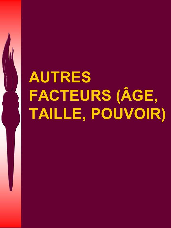 AUTRES FACTEURS (ÂGE, TAILLE, POUVOIR)
