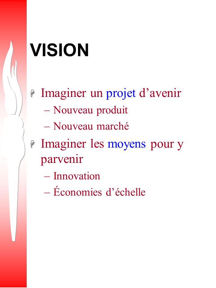 VISION Imaginer un projet d'avenir Imaginer les moyens pour y parvenir