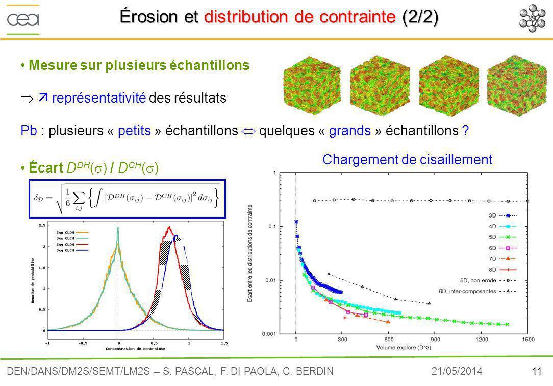 Érosion et distribution de contrainte (2/2)
