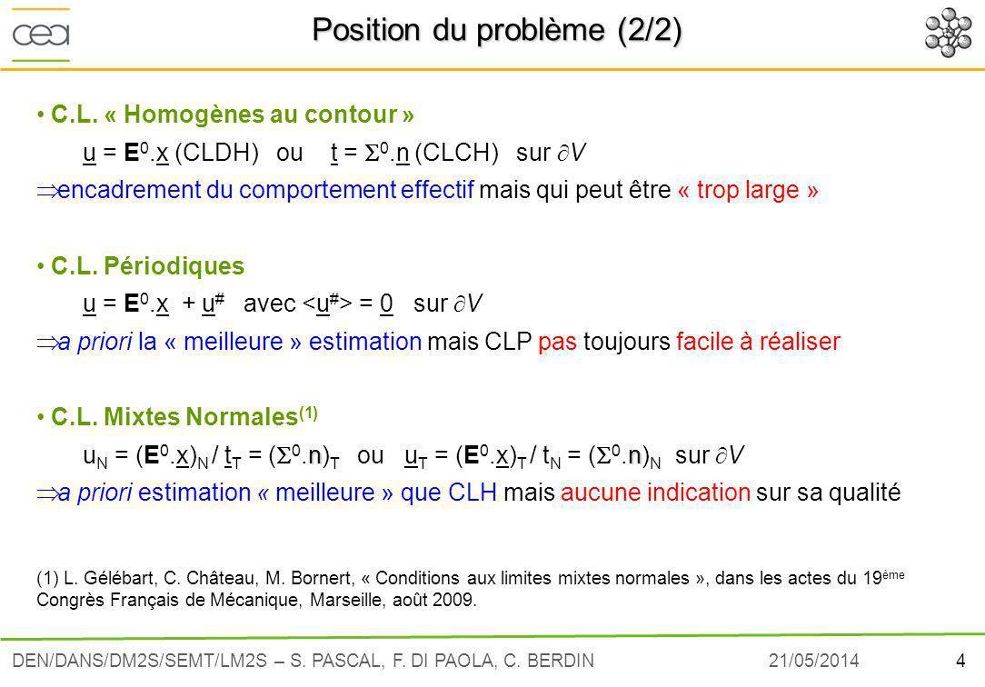 Position du problème (2/2)