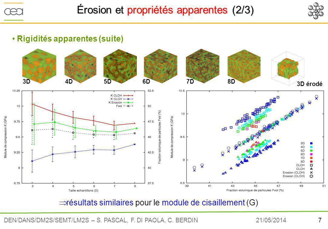 Érosion et propriétés apparentes (2/3)