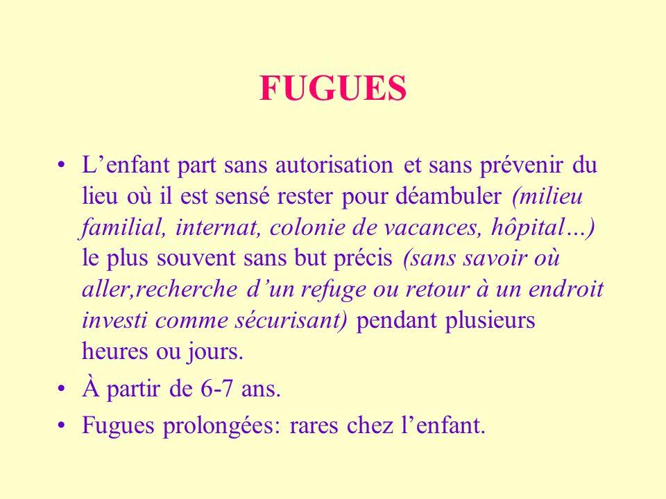 FUGUES