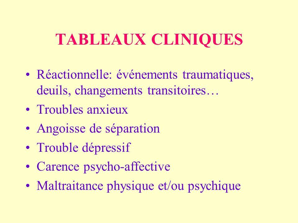 TABLEAUX CLINIQUES Réactionnelle: événements traumatiques, deuils, changements transitoires… Troubles anxieux.