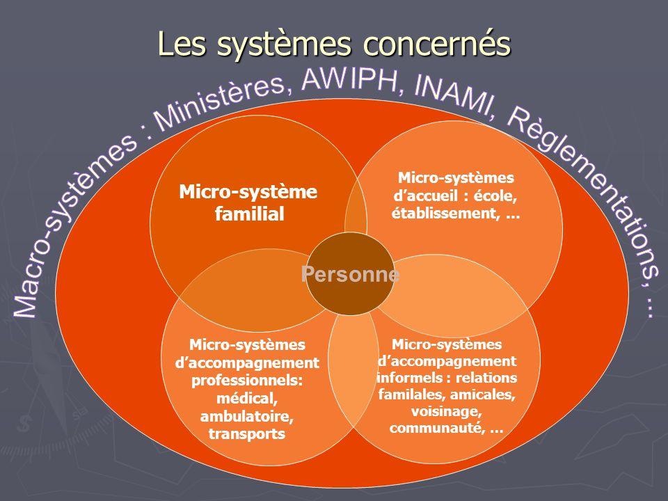Les systèmes concernés