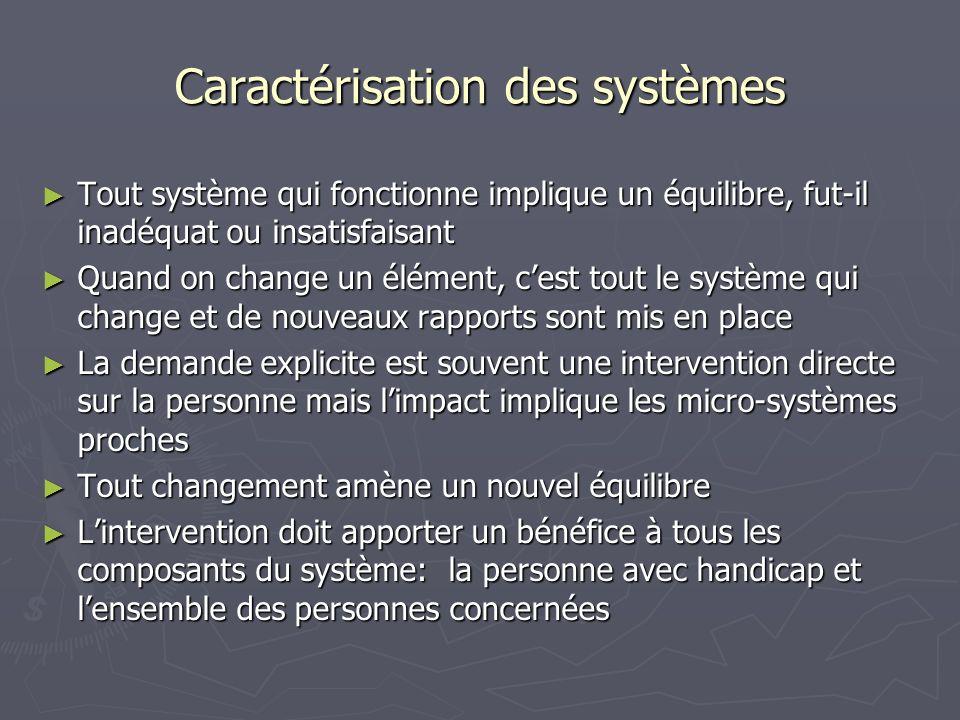 Caractérisation des systèmes