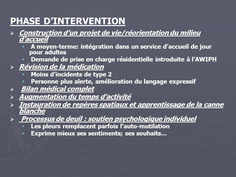 PHASE D'INTERVENTION Construction d'un projet de vie/réorientation du milieu d'accueil.