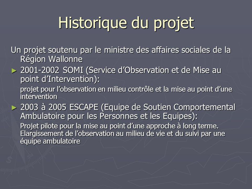 Historique du projet Un projet soutenu par le ministre des affaires sociales de la Région Wallonne.