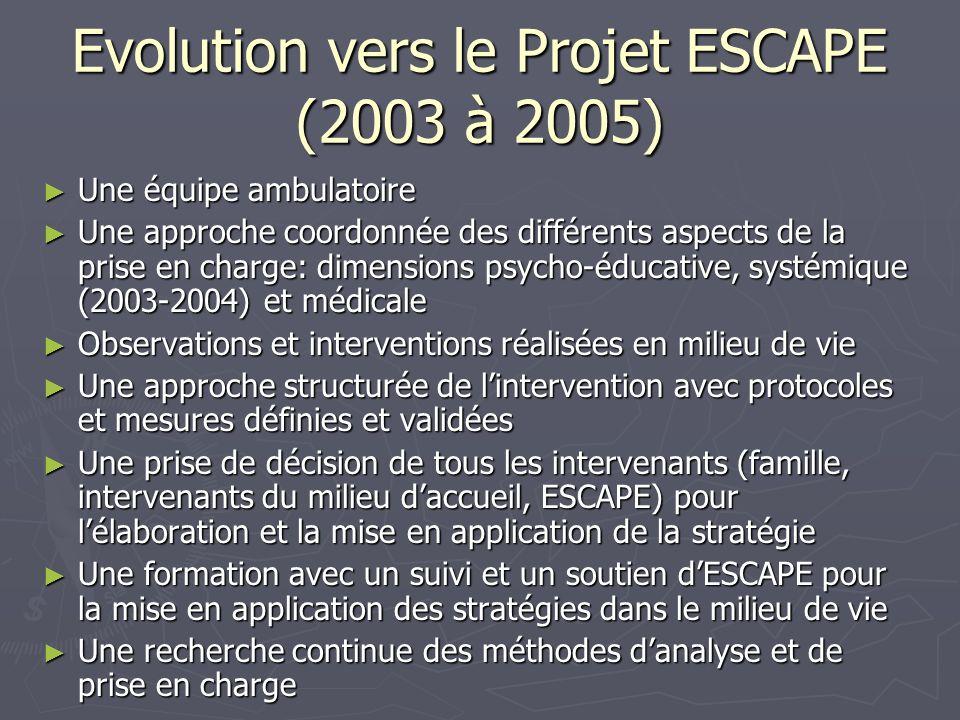 Evolution vers le Projet ESCAPE (2003 à 2005)