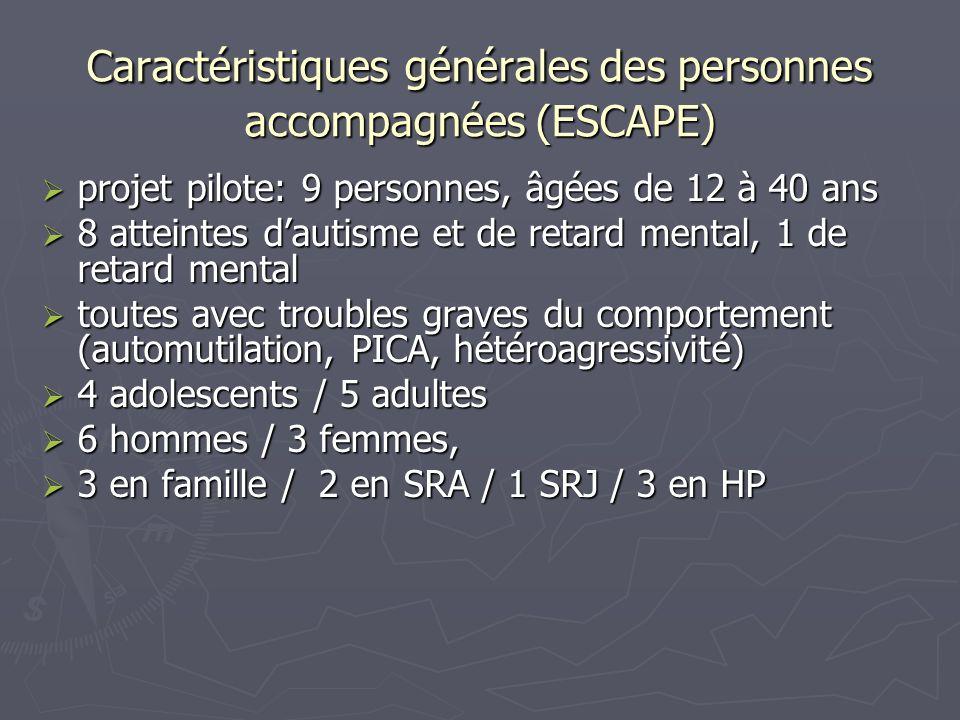 Caractéristiques générales des personnes accompagnées (ESCAPE)