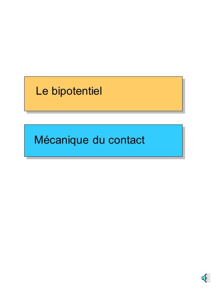 Le bipotentiel Mécanique du contact