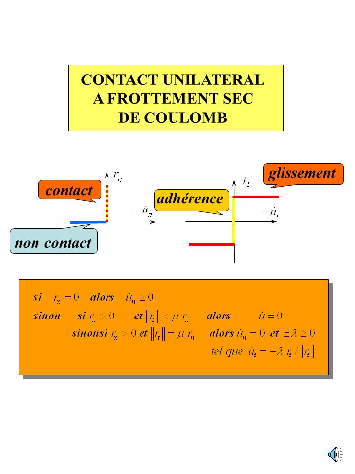 CONTACT UNILATERAL A FROTTEMENT SEC DE COULOMB
