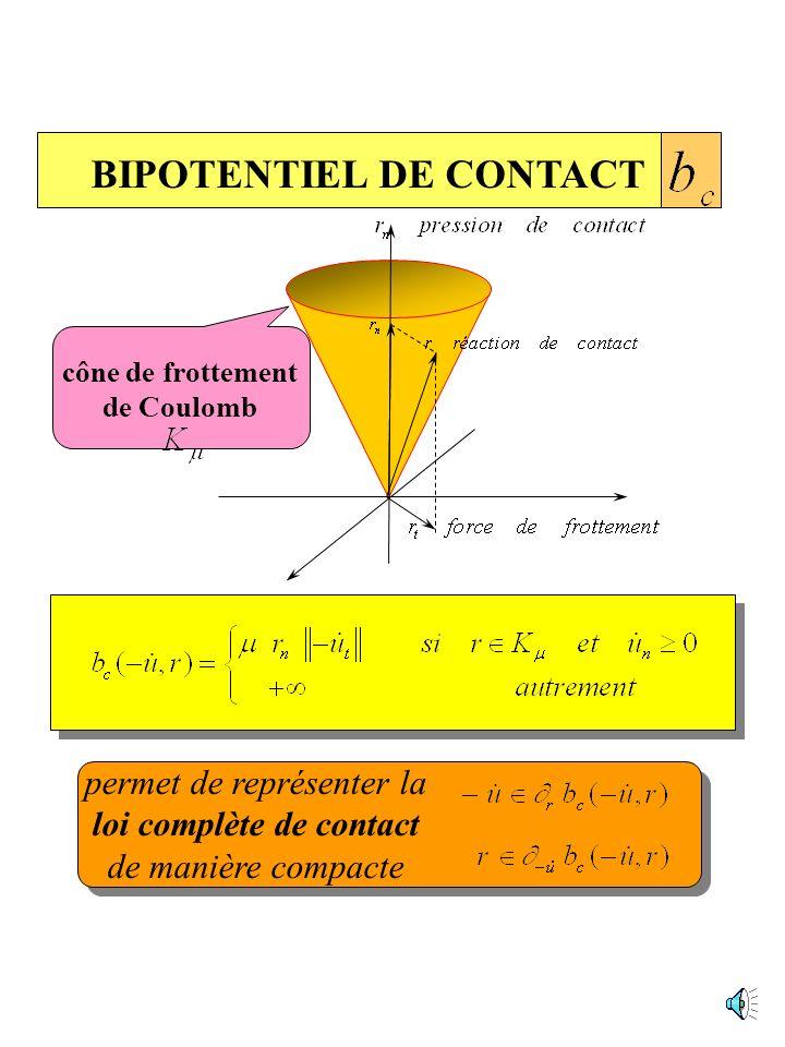 loi complète de contact