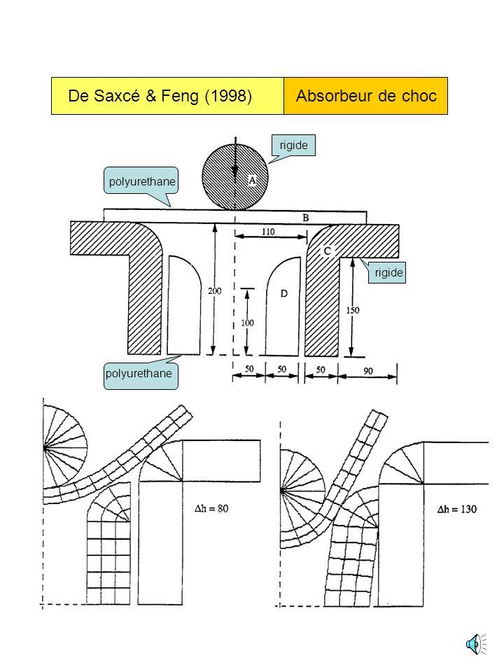 De Saxcé & Feng (1998) Absorbeur de choc rigide polyurethane rigide