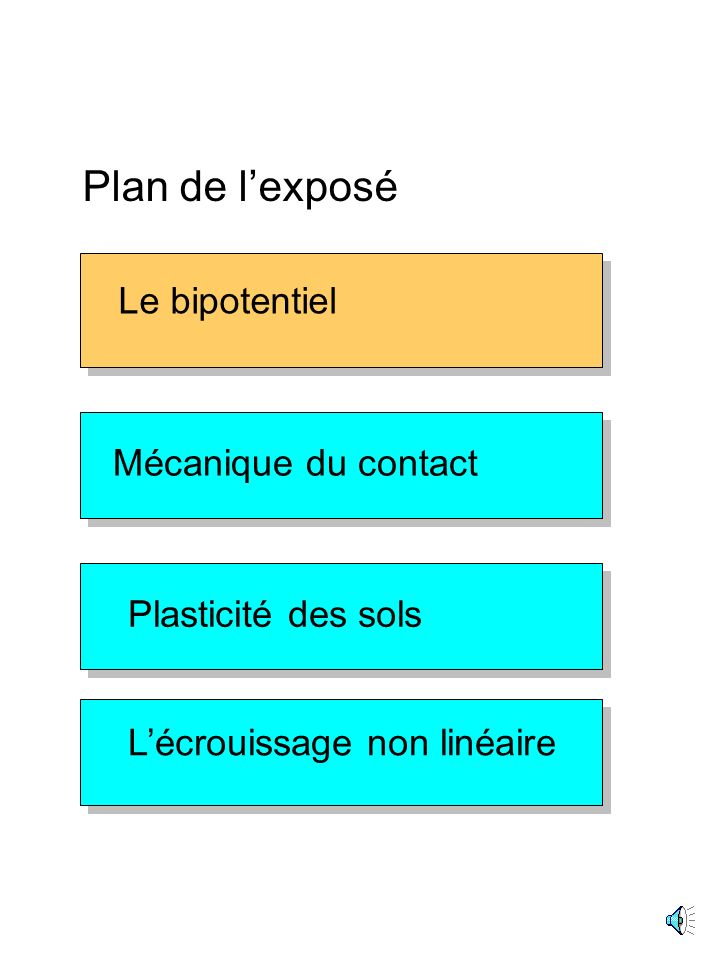 Plan de l'exposé Le bipotentiel Mécanique du contact