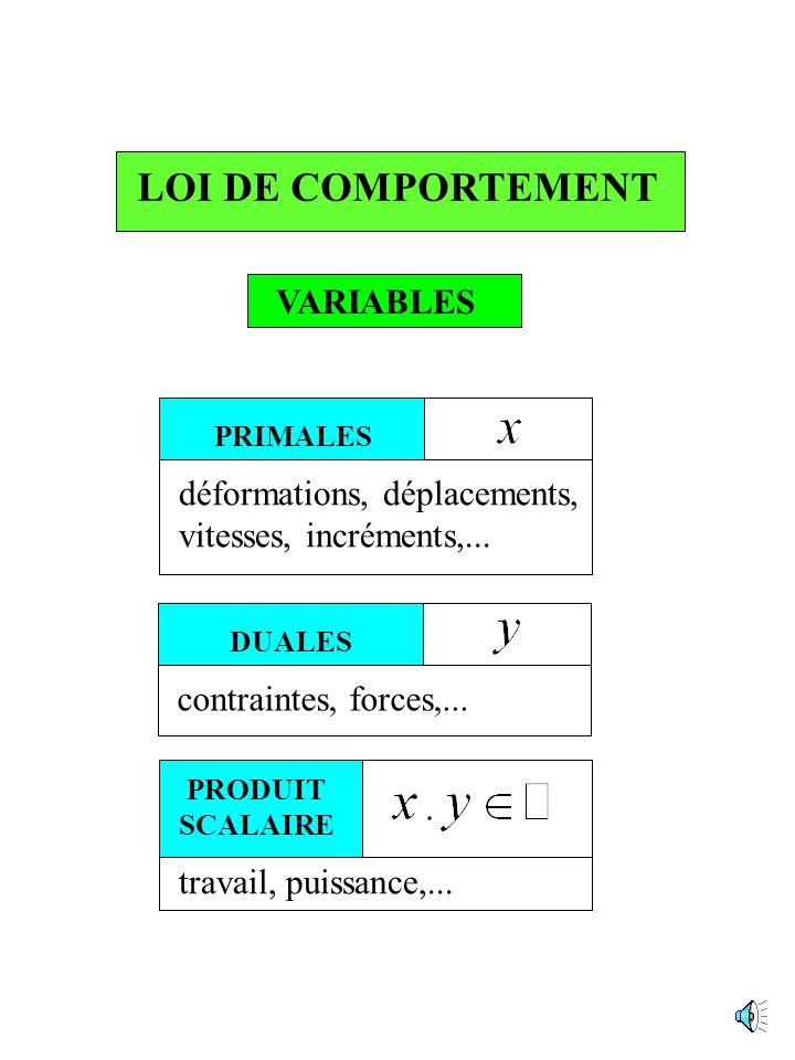 LOI DE COMPORTEMENT VARIABLES déformations, déplacements,