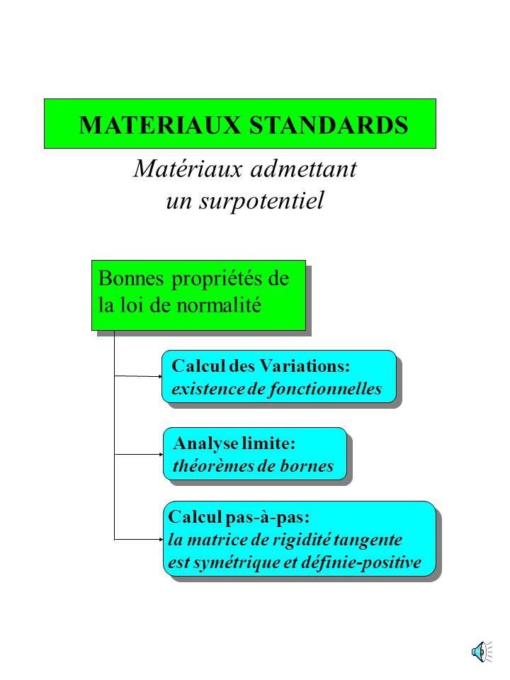 MATERIAUX STANDARDS Matériaux admettant un surpotentiel