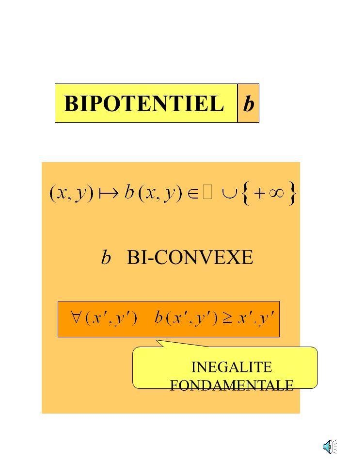 BIPOTENTIEL b b BI-CONVEXE INEGALITE FONDAMENTALE