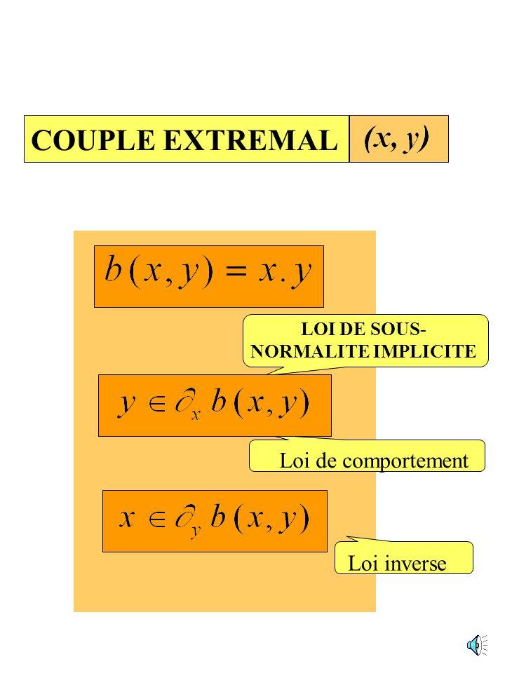 COUPLE EXTREMAL Loi de comportement Loi inverse LOI DE SOUS-