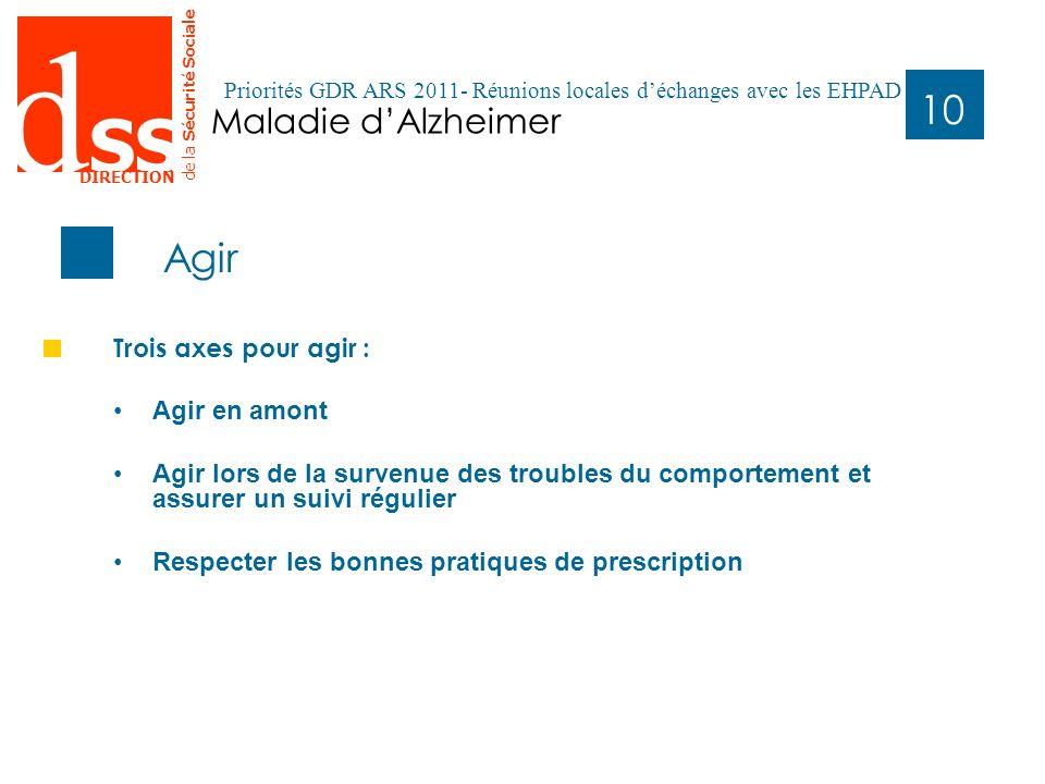 Agir Maladie d'Alzheimer Trois axes pour agir : Agir en amont