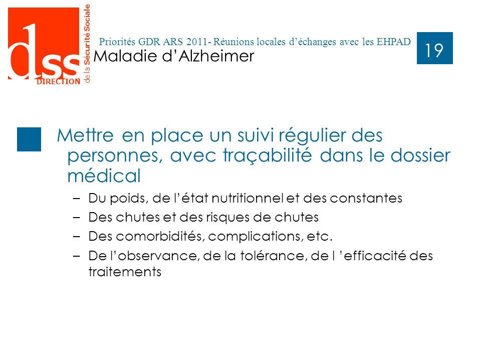 Maladie d'Alzheimer Du poids, de l'état nutritionnel et des constantes