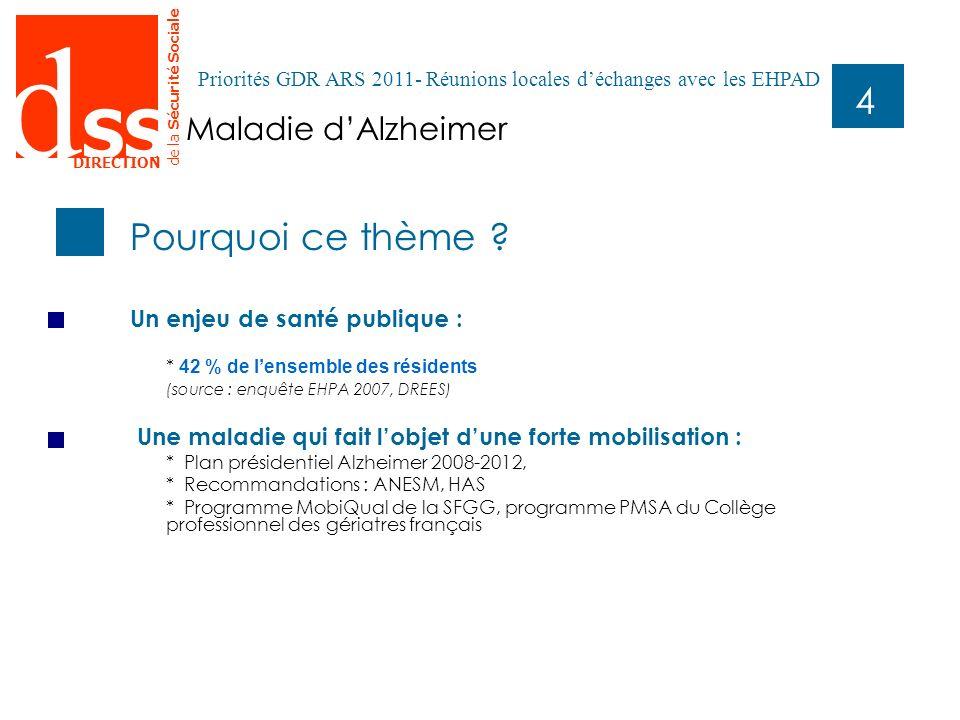 Pourquoi ce thème Maladie d'Alzheimer Un enjeu de santé publique :