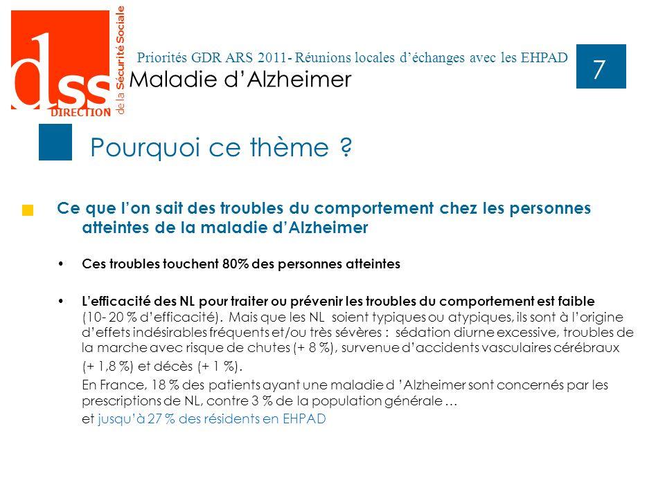 Pourquoi ce thème Maladie d'Alzheimer