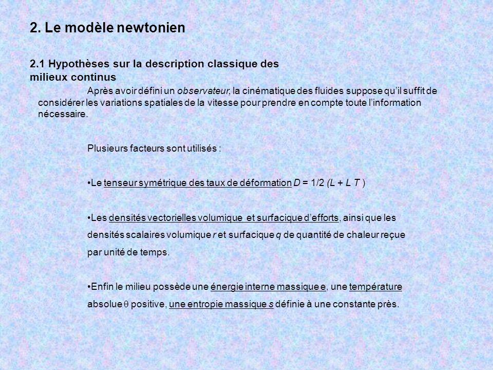2. Le modèle newtonien 2.1 Hypothèses sur la description classique des milieux continus.