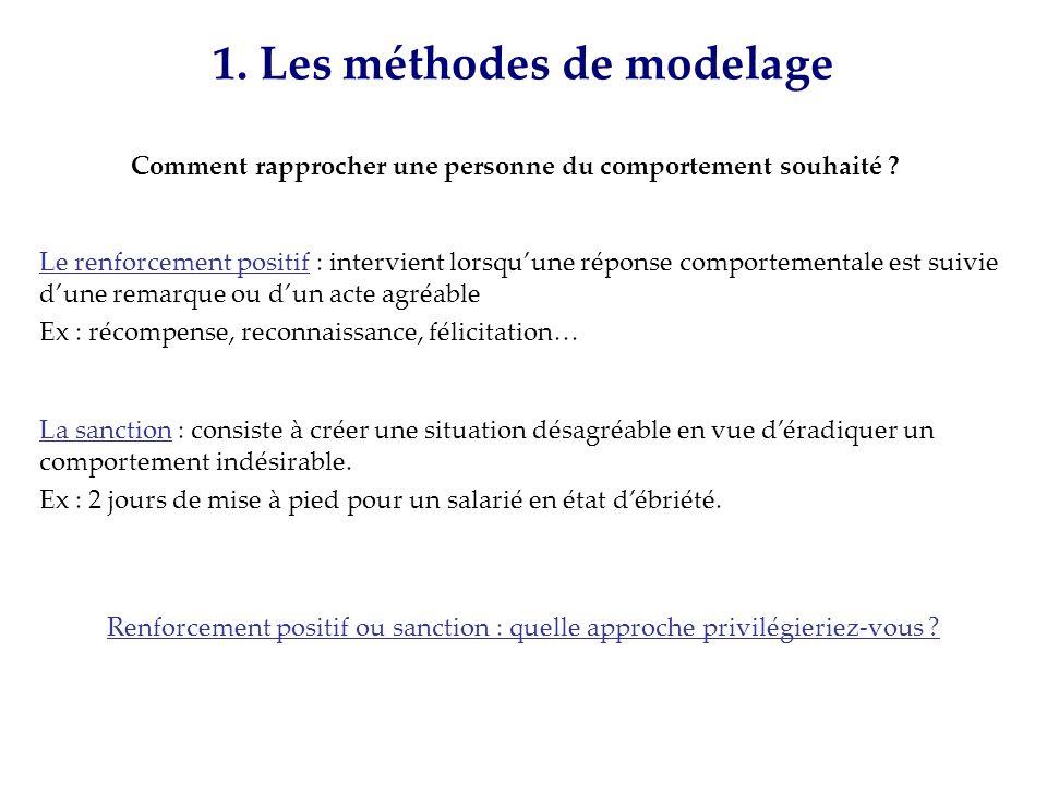 1. Les méthodes de modelage