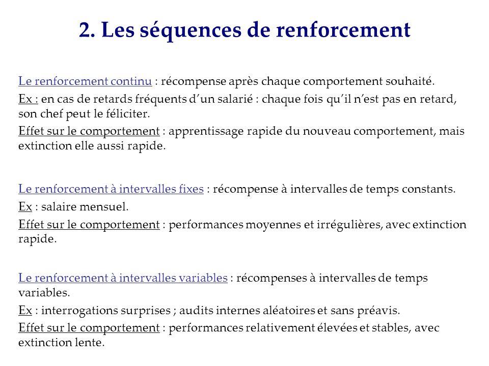 2. Les séquences de renforcement