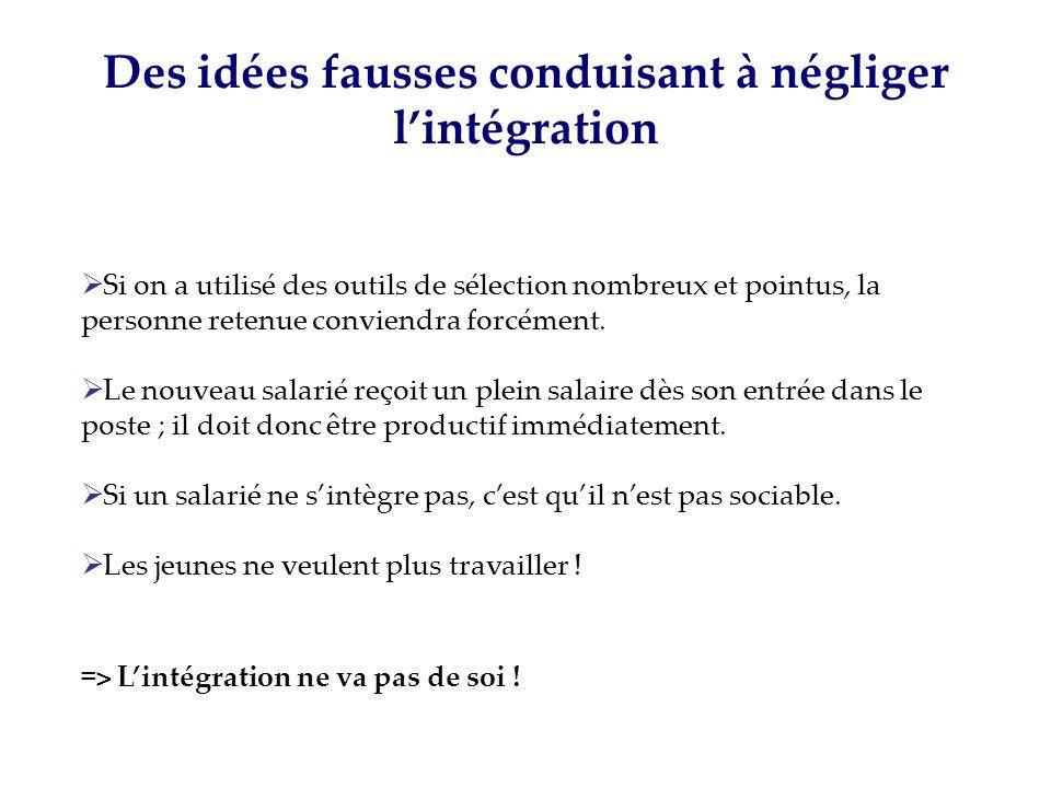 Des idées fausses conduisant à négliger l'intégration