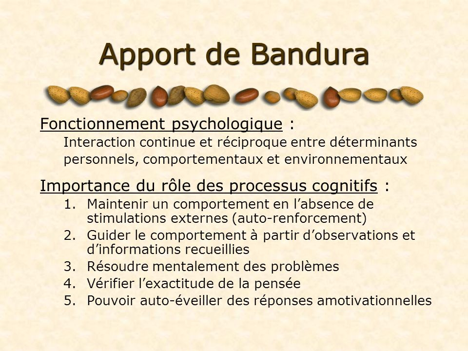 Apport de Bandura Fonctionnement psychologique :