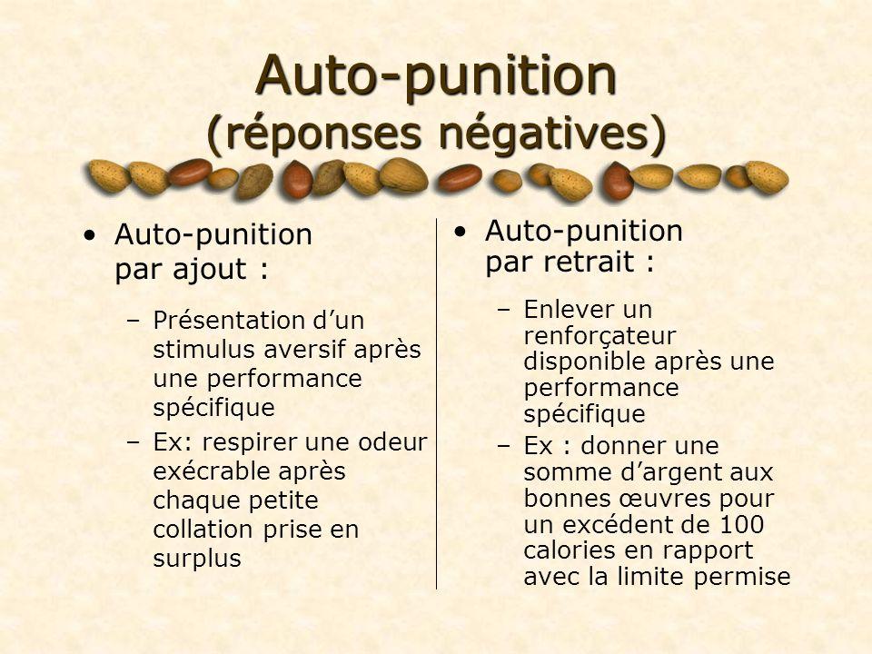 Auto-punition (réponses négatives)
