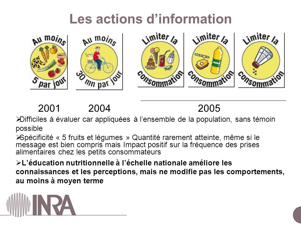 Les actions d'information